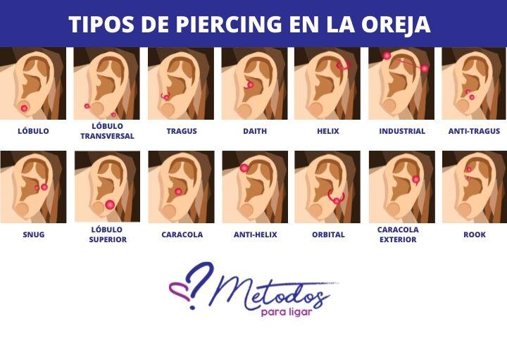 Piercing oreja hombre nombres